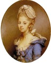 1772 Queen Charlotte by by Jeremiah Meyer (Royal Collection)